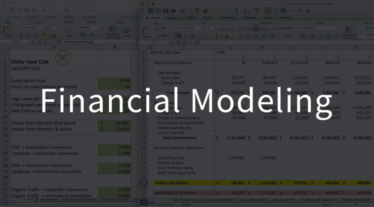 Startup Financial Modeling, Part 1: What is a Financial Model?