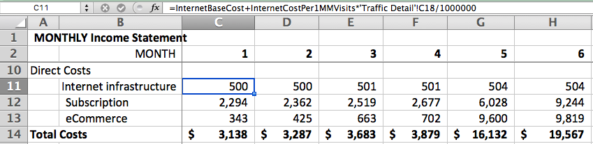 Startup Financial Modeling, Part 3: The Income Statement and Custom