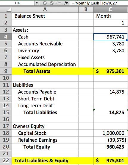 Startup Financial Modeling Part 4 The Balance Sheet Cash Flow