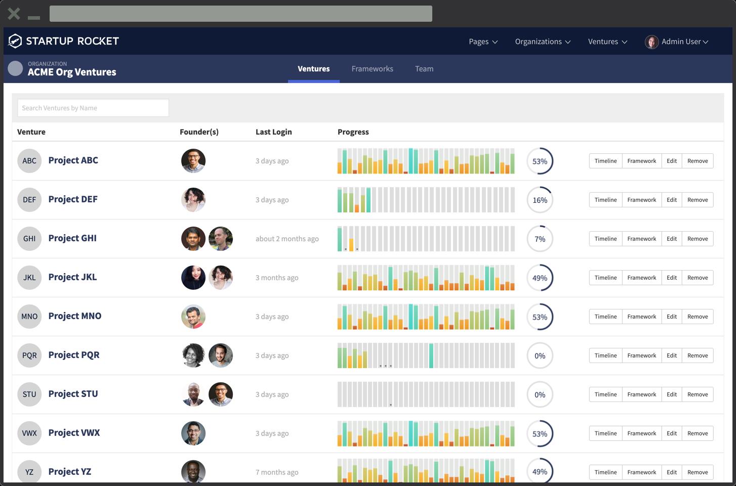 Screenshot of product dashboard